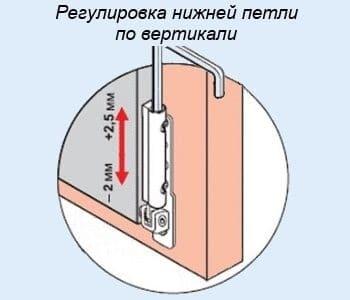 регулировка по вертикали